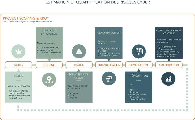 infography-c-risk-francais